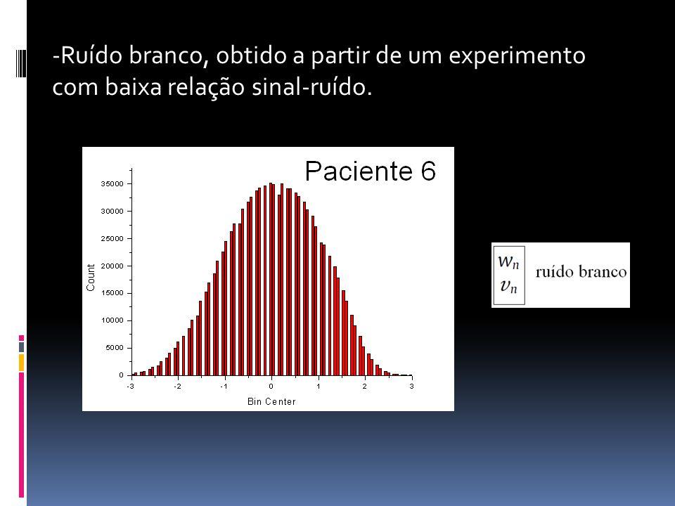 -Ruído branco, obtido a partir de um experimento com baixa relação sinal-ruído.