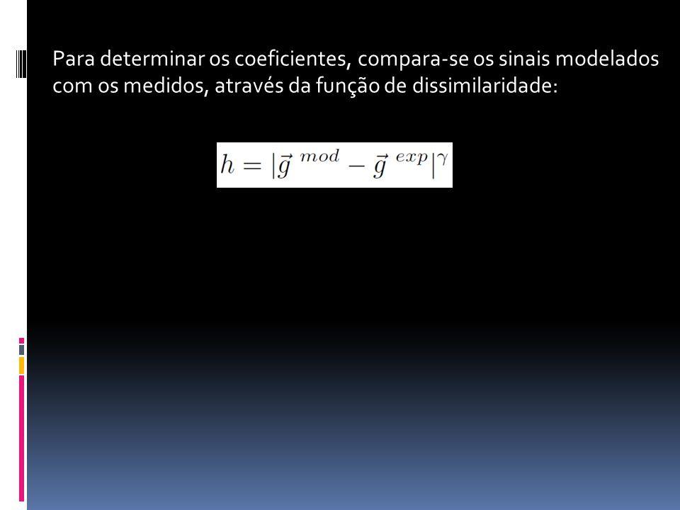 Para determinar os coeficientes, compara-se os sinais modelados com os medidos, através da função de dissimilaridade: