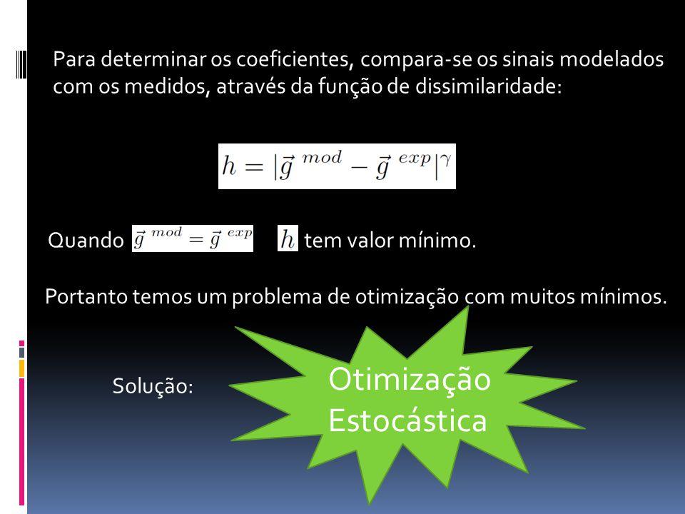 Para determinar os coeficientes, compara-se os sinais modelados com os medidos, através da função de dissimilaridade: Quando tem valor mínimo.