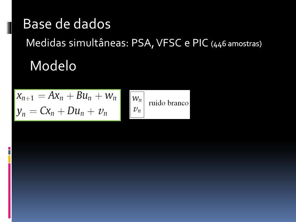 -Teste de Friedman: Verifica se as diferenças das medidas de dissimilaridades obtidas a partir de diferentes dados de entrada são estatisticamente significativas.
