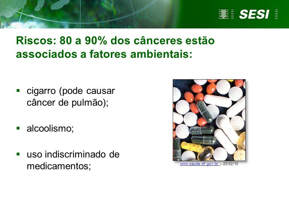 Riscos: 80 a 90% dos cânceres estão associados a fatores ambientais:  cigarro (pode causar câncer de pulmão);  alcoolismo;  uso indiscriminado de m