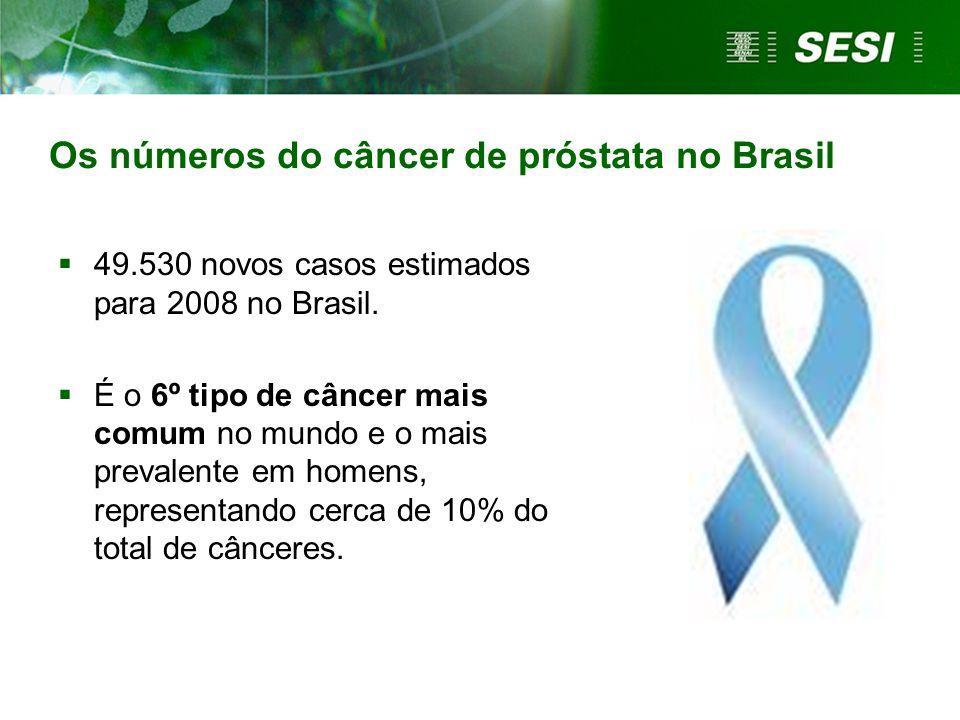  49.530 novos casos estimados para 2008 no Brasil.  É o 6º tipo de câncer mais comum no mundo e o mais prevalente em homens, representando cerca de
