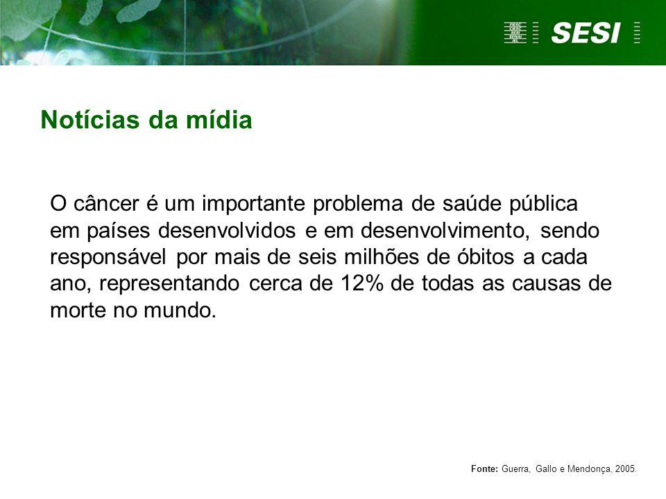  Apesar de o Brasil não estar entre um dos países com maior taxa de mortalidade por câncer, essa doença é a segunda causa de morte em território nacional, correspondendo a cerca de 13% do total dos óbitos.