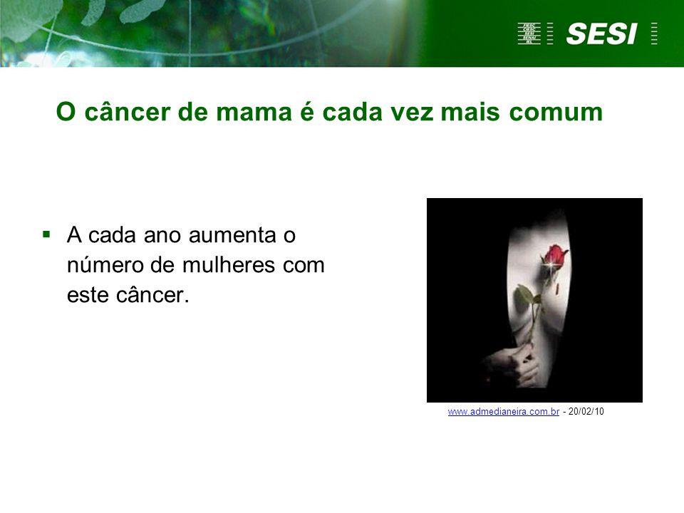 O câncer de mama é cada vez mais comum  A cada ano aumenta o número de mulheres com este câncer. www.admedianeira.com.brwww.admedianeira.com.br - 20/