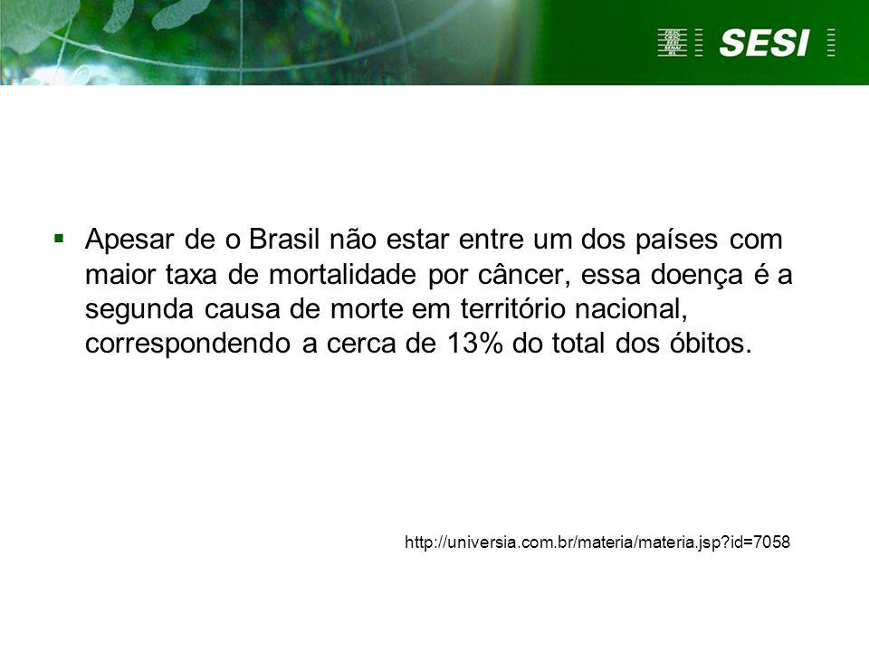  Apesar de o Brasil não estar entre um dos países com maior taxa de mortalidade por câncer, essa doença é a segunda causa de morte em território naci