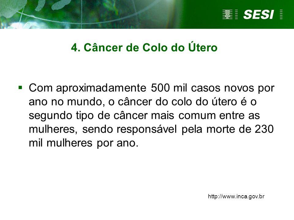 4. Câncer de Colo do Útero  Com aproximadamente 500 mil casos novos por ano no mundo, o câncer do colo do útero é o segundo tipo de câncer mais comum