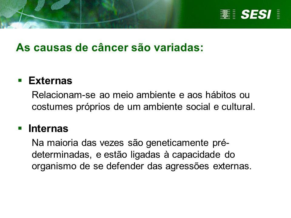 As causas de câncer são variadas:  Externas Relacionam-se ao meio ambiente e aos hábitos ou costumes próprios de um ambiente social e cultural.  Int