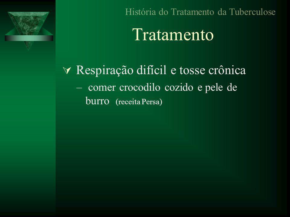 Tratamento  Respiração difícil e tosse crônica – comer crocodilo cozido e pele de burro (receita Persa) História do Tratamento da Tuberculose