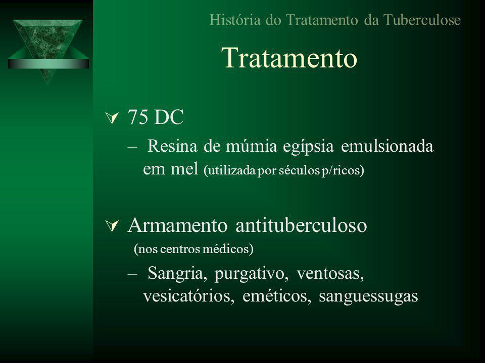 Tratamento  75 DC – Resina de múmia egípsia emulsionada em mel (utilizada por séculos p/ricos)  Armamento antituberculoso (nos centros médicos) – Sangria, purgativo, ventosas, vesicatórios, eméticos, sanguessugas História do Tratamento da Tuberculose