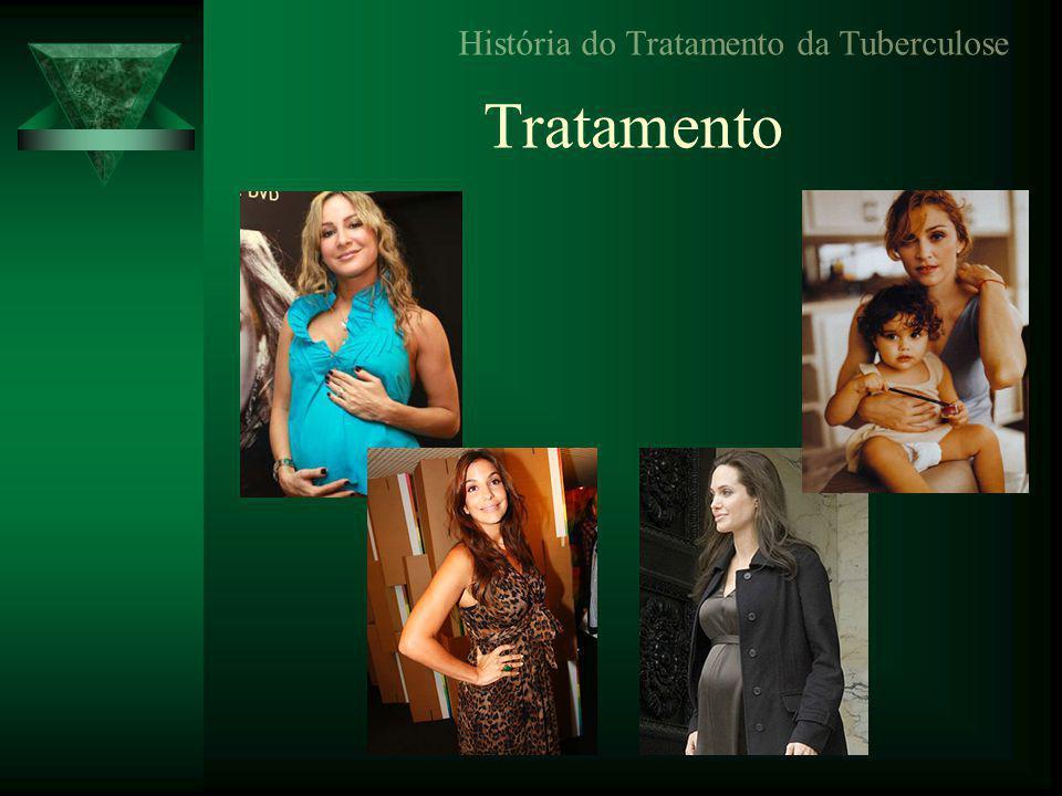 Tratamento História do Tratamento da Tuberculose