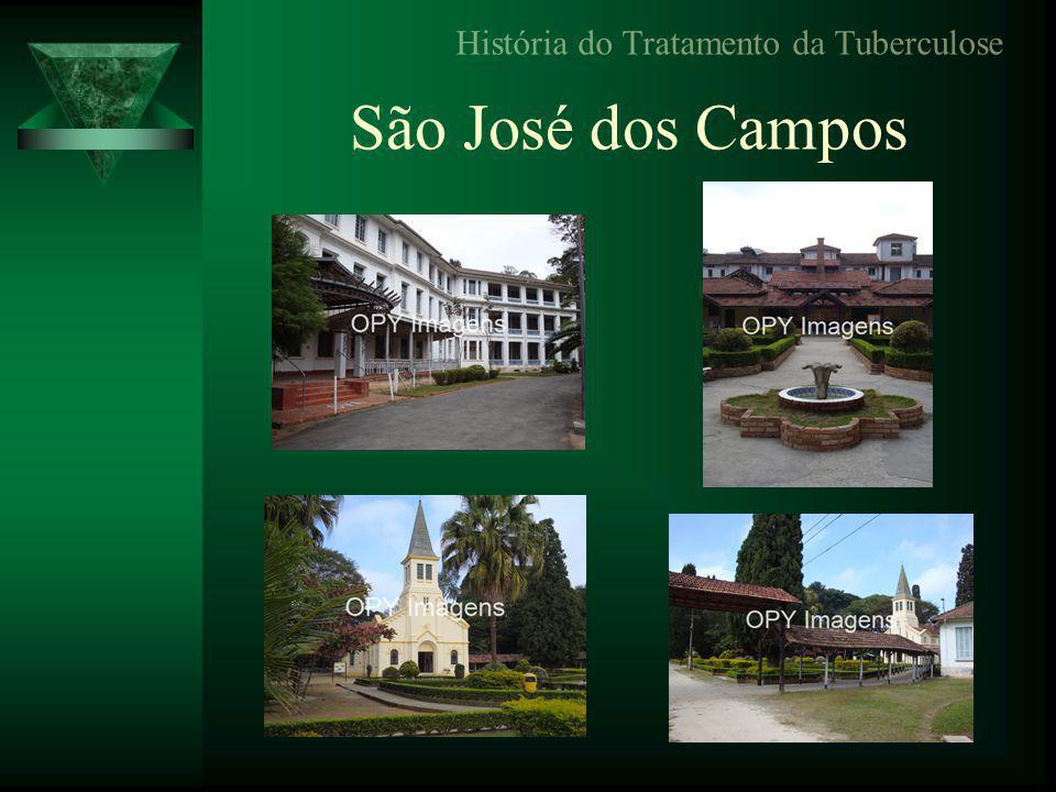 São José dos Campos História do Tratamento da Tuberculose