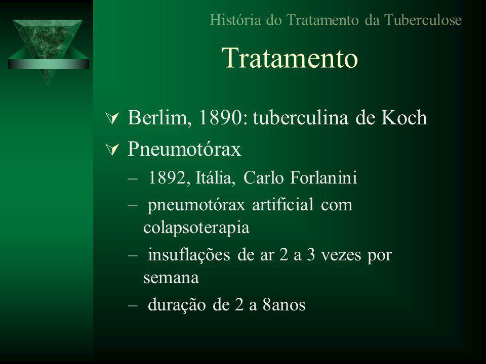 Tratamento  Berlim, 1890: tuberculina de Koch  Pneumotórax – 1892, Itália, Carlo Forlanini – pneumotórax artificial com colapsoterapia – insuflações de ar 2 a 3 vezes por semana – duração de 2 a 8anos História do Tratamento da Tuberculose