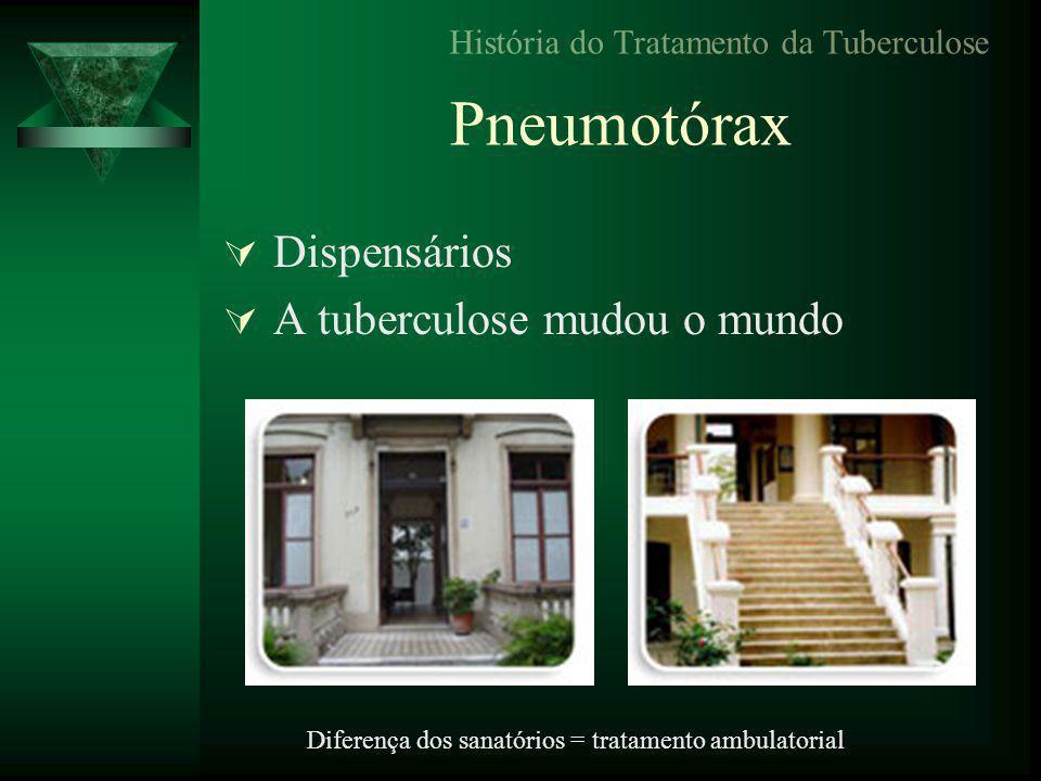 Pneumotórax  Dispensários  A tuberculose mudou o mundo História do Tratamento da Tuberculose Diferença dos sanatórios = tratamento ambulatorial