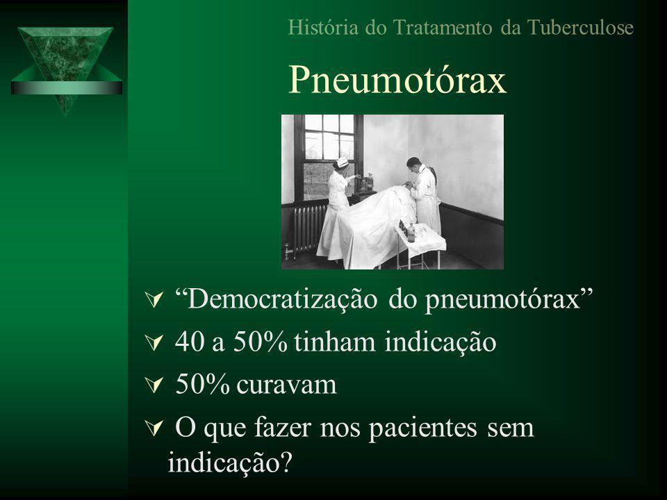 Pneumotórax  Democratização do pneumotórax  40 a 50% tinham indicação  50% curavam  O que fazer nos pacientes sem indicação.