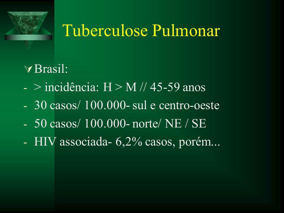 Tuberculose Pulmonar  Brasil: - > incidência: H > M // 45-59 anos - 30 casos/ 100.000- sul e centro-oeste - 50 casos/ 100.000- norte/ NE / SE - HIV associada- 6,2% casos, porém...