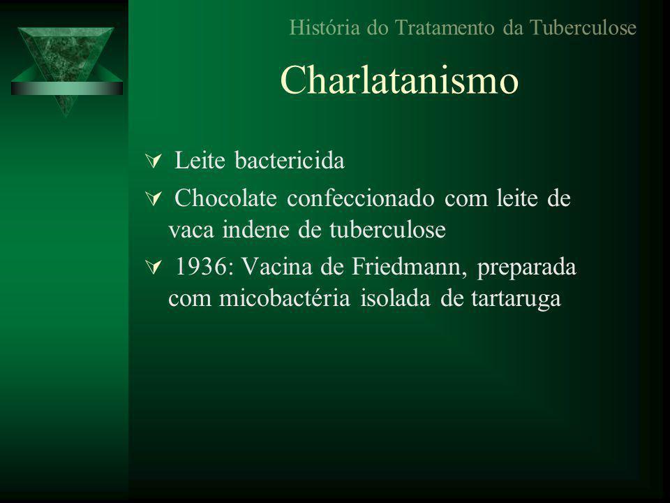Charlatanismo  Leite bactericida  Chocolate confeccionado com leite de vaca indene de tuberculose  1936: Vacina de Friedmann, preparada com micobactéria isolada de tartaruga História do Tratamento da Tuberculose