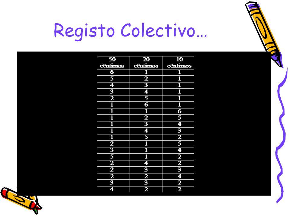 Registo Colectivo…