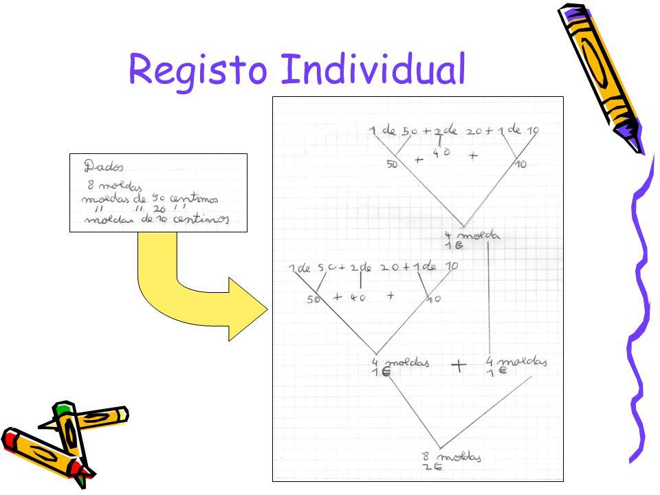 No Quadro… Registo Individual No quadro…