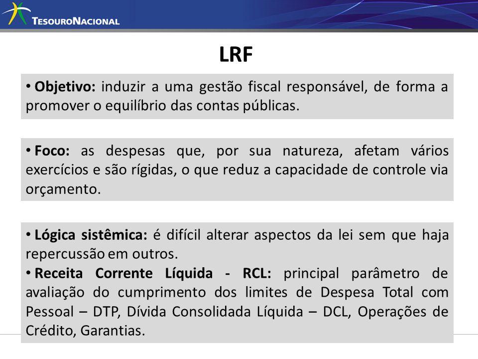 LRF • Objetivo: induzir a uma gestão fiscal responsável, de forma a promover o equilíbrio das contas públicas. • Foco: as despesas que, por sua nature