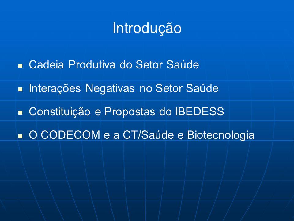 Introdução   Cadeia Produtiva do Setor Saúde   Interações Negativas no Setor Saúde   Constituição e Propostas do IBEDESS   O CODECOM e a CT/Saúde e Biotecnologia