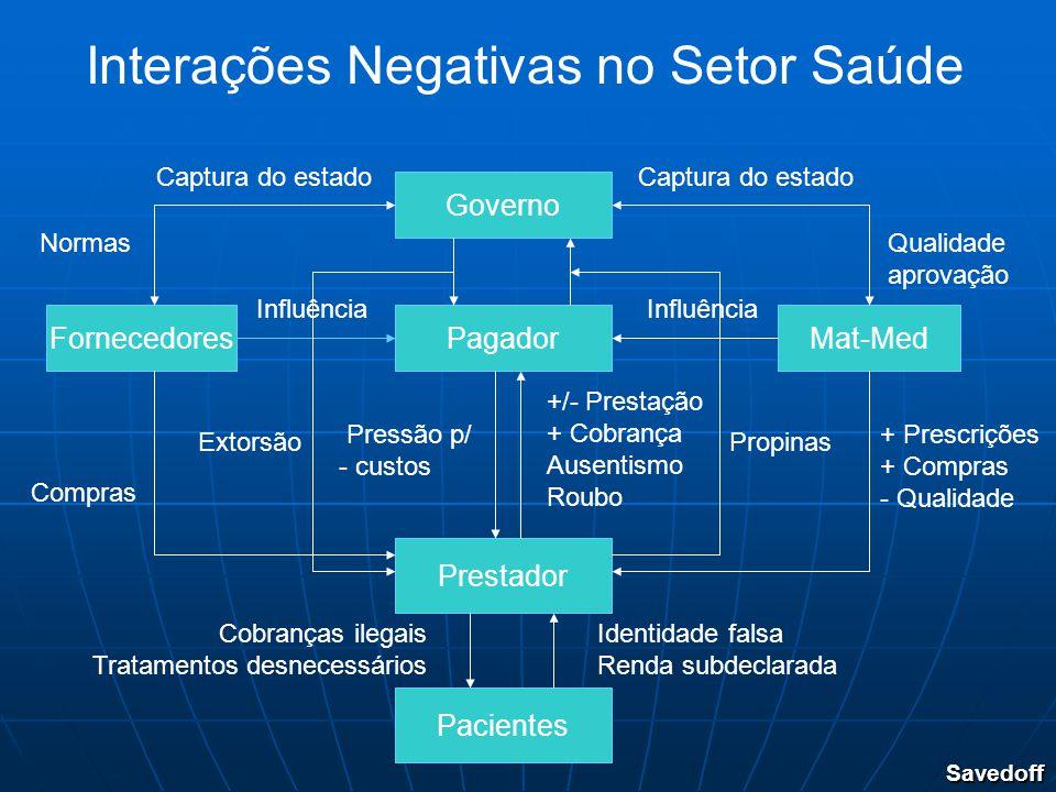 Composição do IBEDESS* *www.ibedess.org.br