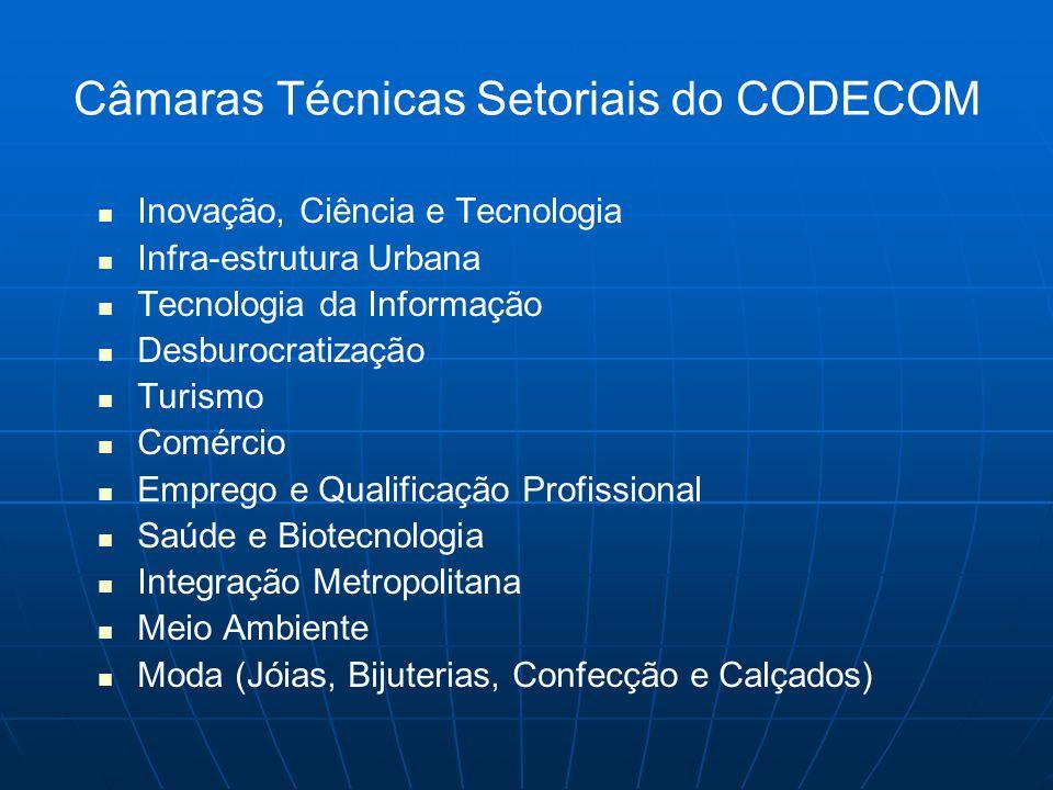 Objetivo da CT / Saúde e Biotecnologia   Desenvolver a cadeia produtiva de saúde e biotecnologia, visando melhorar a situação de saúde, trabalho, emprego e renda da população de Belo Horizonte e de seu entorno.