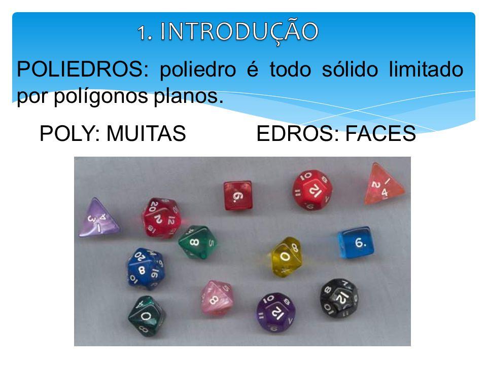 POLIEDROS: poliedro é todo sólido limitado por polígonos planos. POLY: MUITASEDROS: FACES
