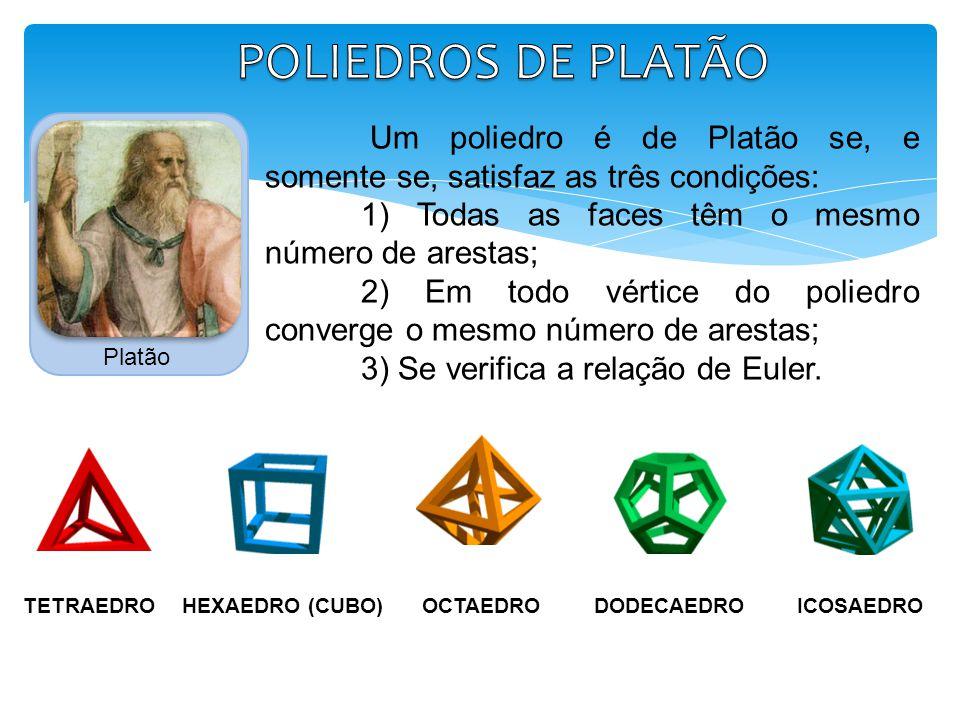 Um poliedro é de Platão se, e somente se, satisfaz as três condições: 1) Todas as faces têm o mesmo número de arestas; 2) Em todo vértice do poliedro