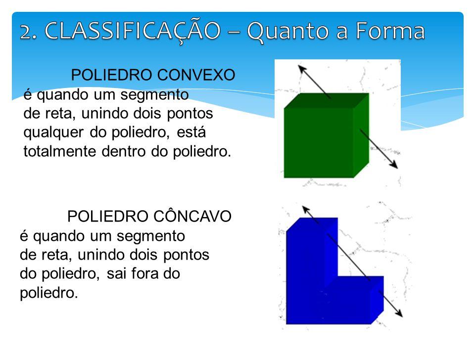 POLIEDRO CONVEXO é quando um segmento de reta, unindo dois pontos qualquer do poliedro, está totalmente dentro do poliedro. POLIEDRO CÔNCAVO é quando
