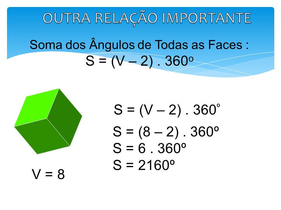 Soma dos Ângulos de Todas as Faces : S = (V – 2). 360 o V = 8 S = (V – 2). 360 º S = (8 – 2). 360º S = 6. 360º S = 2160º