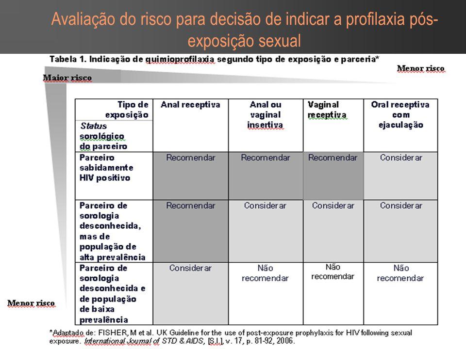 Avaliação do risco para decisão de indicar a profilaxia pós- exposição sexual