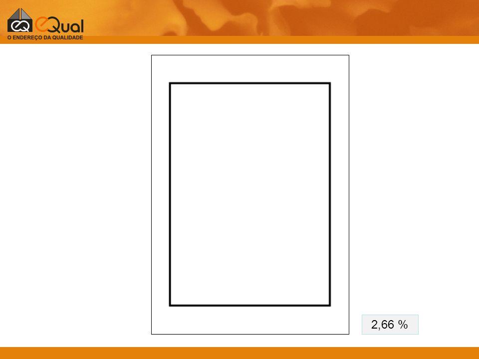 2,66 %