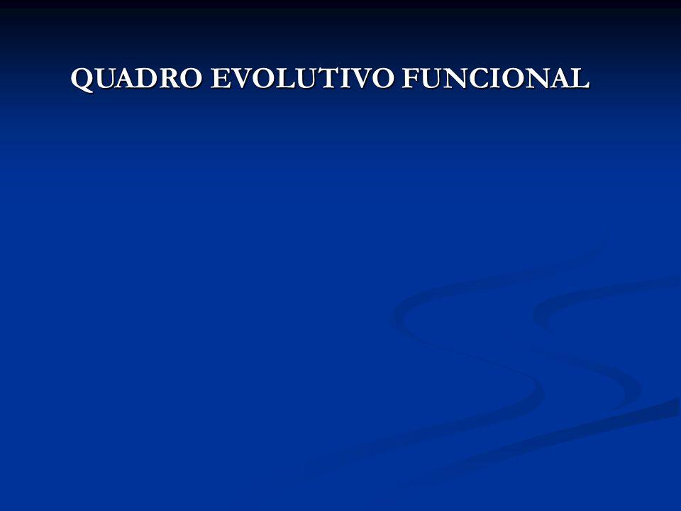 QUADRO EVOLUTIVO FUNCIONAL