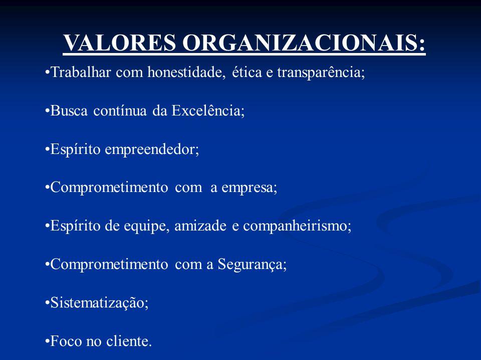 VALORES ORGANIZACIONAIS: •Trabalhar com honestidade, ética e transparência; •Busca contínua da Excelência; •Espírito empreendedor; •Comprometimento co