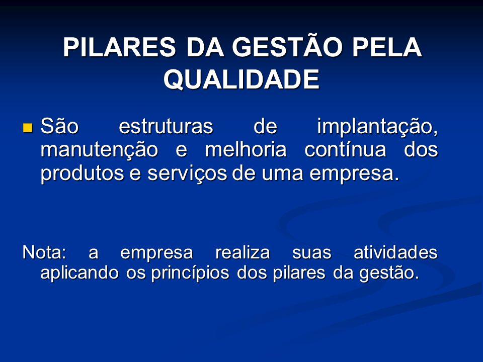 PILARES DA GESTÃO PELA QUALIDADE  São estruturas de implantação, manutenção e melhoria contínua dos produtos e serviços de uma empresa. Nota: a empre