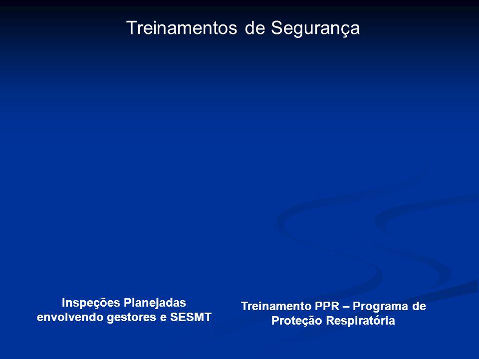 Treinamentos de Segurança Inspeções Planejadas envolvendo gestores e SESMT Treinamento PPR – Programa de Proteção Respiratória