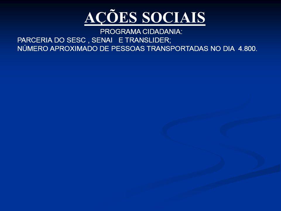 PROGRAMA CIDADANIA: PARCERIA DO SESC, SENAI E TRANSLIDER; NÚMERO APROXIMADO DE PESSOAS TRANSPORTADAS NO DIA 4.800. AÇÕES SOCIAIS