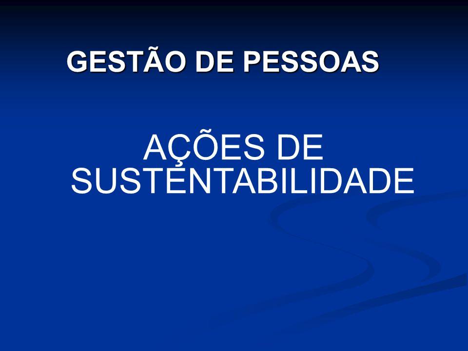 AÇÕES DE SUSTENTABILIDADE GESTÃO DE PESSOAS