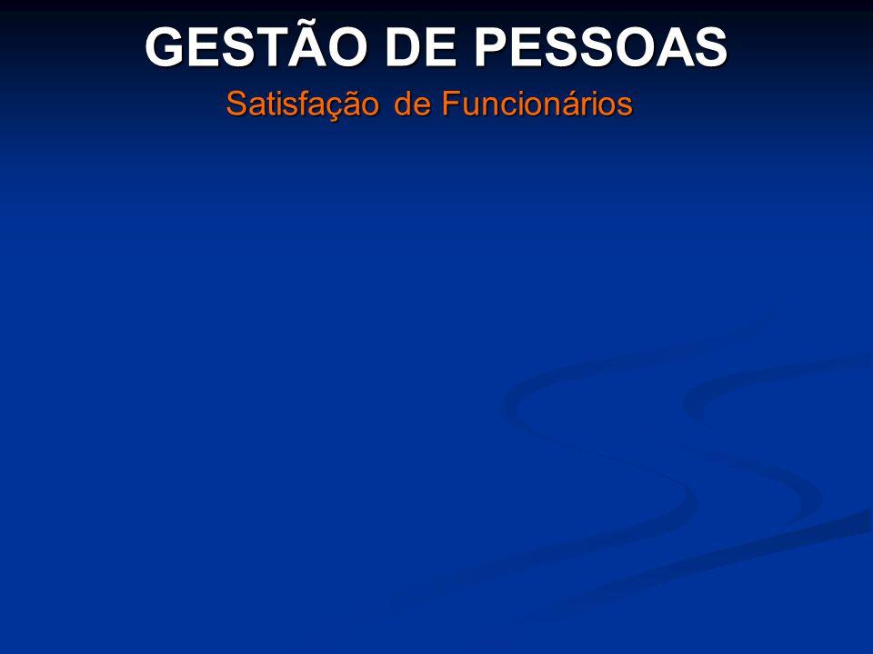 Satisfação de Funcionários GESTÃO DE PESSOAS