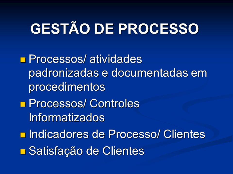 GESTÃO DE PROCESSO  Processos/ atividades padronizadas e documentadas em procedimentos  Processos/ Controles Informatizados  Indicadores de Process