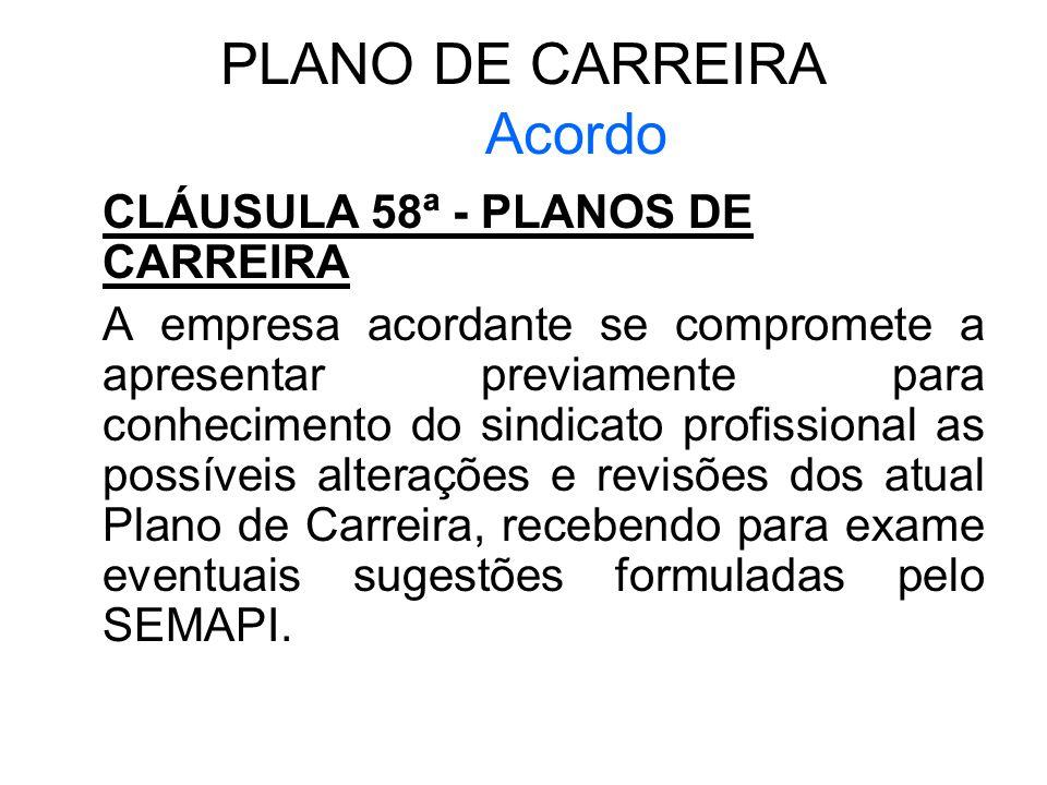 PLANO DE CARREIRA Acordo CLÁUSULA 58ª - PLANOS DE CARREIRA A empresa acordante se compromete a apresentar previamente para conhecimento do sindicato p