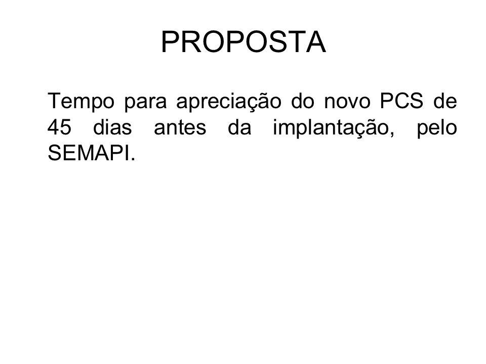 PROPOSTA Tempo para apreciação do novo PCS de 45 dias antes da implantação, pelo SEMAPI.