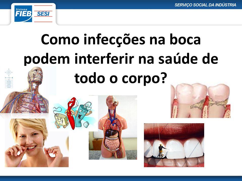 O que é periodonto?