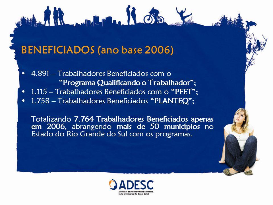 BENEFICIADOS (ano base 2006) •4.891 – Trabalhadores Beneficiados com o Programa Qualificando o Trabalhador ; •1.115 – Trabalhadores Beneficiados com o PFET ; •1.758 – Trabalhadores Beneficiados PLANTEQ ; Totalizando 7.764 Trabalhadores Beneficiados apenas em 2006, abrangendo mais de 50 municípios no Estado do Rio Grande do Sul com os programas.