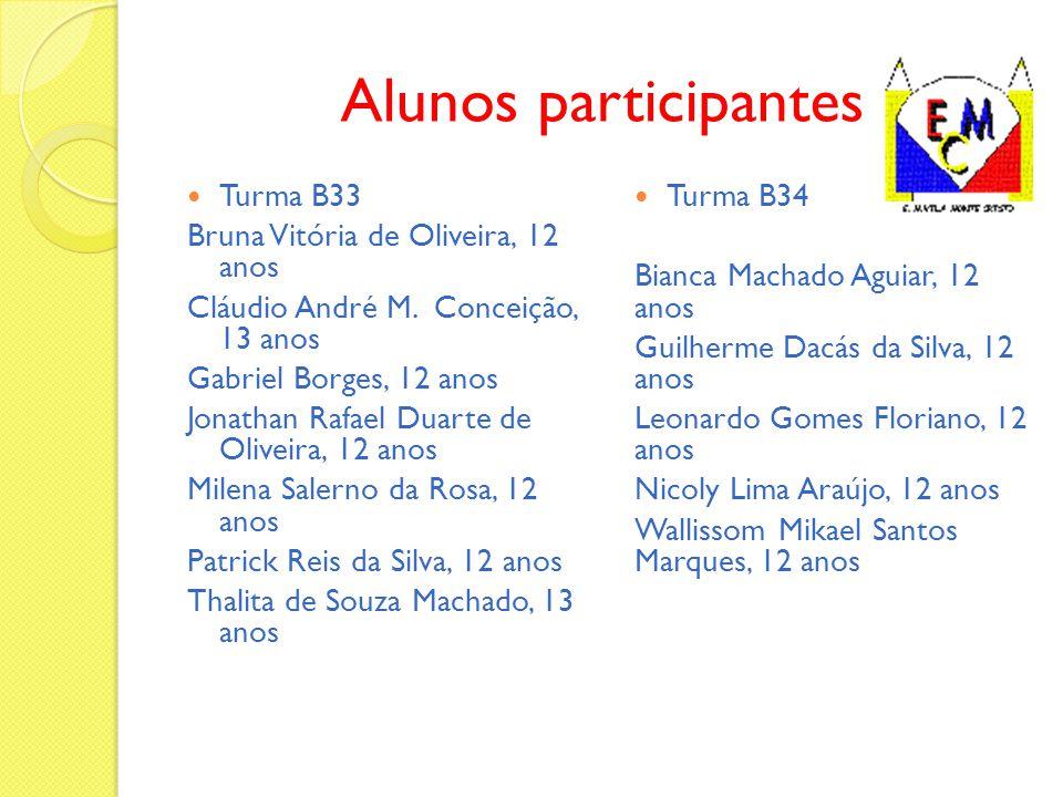 Alunos participantes  Turma B33 Bruna Vitória de Oliveira, 12 anos Cláudio André M.