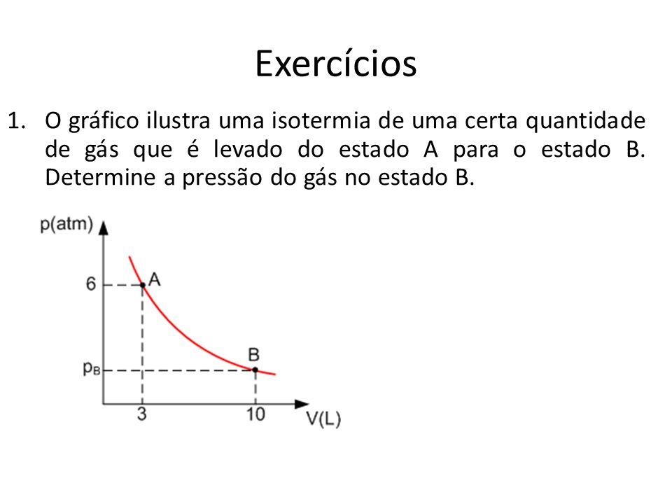Exercícios 1.O gráfico ilustra uma isotermia de uma certa quantidade de gás que é levado do estado A para o estado B. Determine a pressão do gás no es
