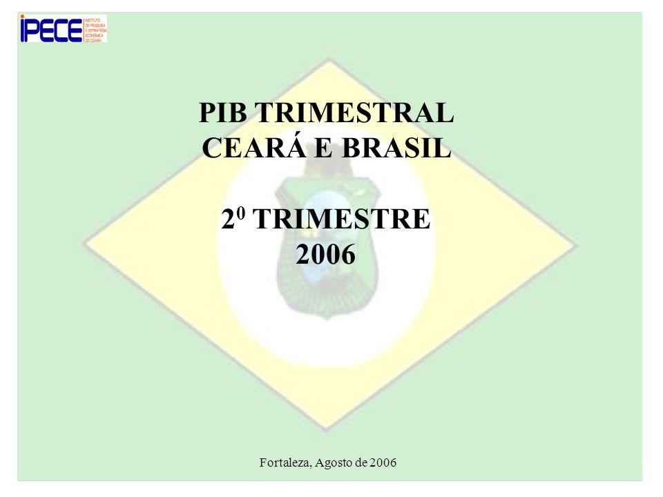 Fortaleza, Agosto de 2006 PIB TRIMESTRAL CEARÁ E BRASIL 2 0 TRIMESTRE 2006