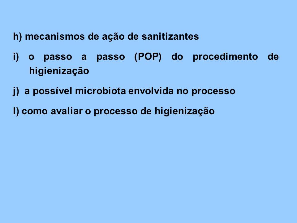 h) mecanismos de ação de sanitizantes i) o passo a passo (POP) do procedimento de higienização j) a possível microbiota envolvida no processo l) como