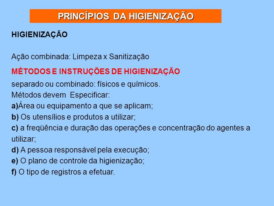 PRINCÍPIOS DA HIGIENIZAÇÃO HIGIENIZAÇÃO Ação combinada: Limpeza x Sanitização MÉTODOS E INSTRUÇÕES DE HIGIENIZAÇÃO separado ou combinado: físicos e qu