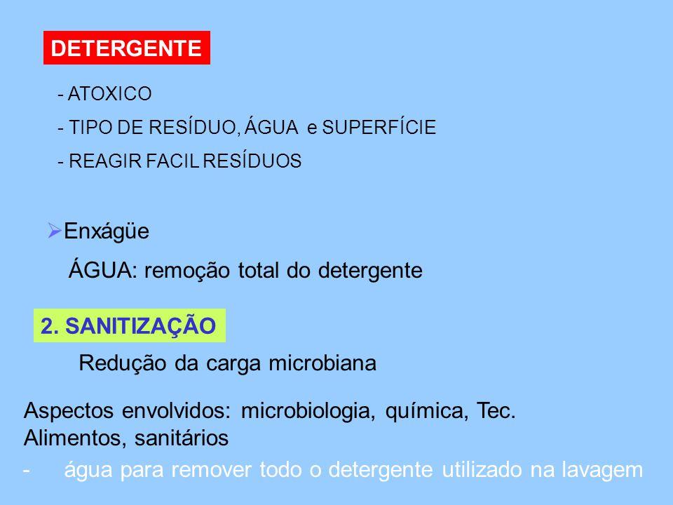 DETERGENTE - ATOXICO - TIPO DE RESÍDUO, ÁGUA e SUPERFÍCIE - REAGIR FACIL RESÍDUOS  Enxágüe - água para remover todo o detergente utilizado na lavagem